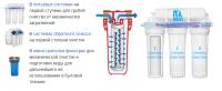 """Картридж нитяной для механической очистки горячей воды 10"""" 5 мкм PS-10 HOT ITA Filter"""